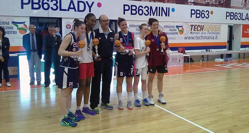 Finali Nazionali U19: Nel miglior quintetto delle finali troviamo anche Olbis Andrè Futo