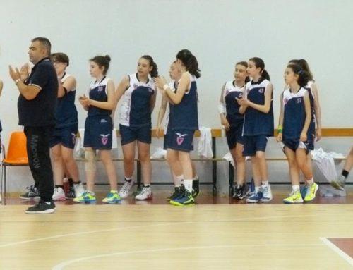U13: Fortitudo Rosa sconfitta dalla maggior fisicità di Parma